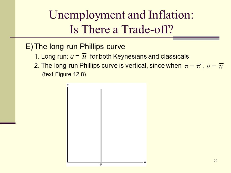 10 The Relationship between Unemployment and Inflation - ppt video