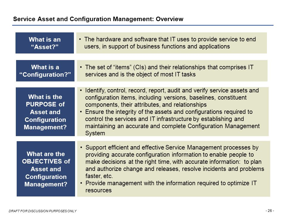 Introduction to Service Management and ITIL - ppt download