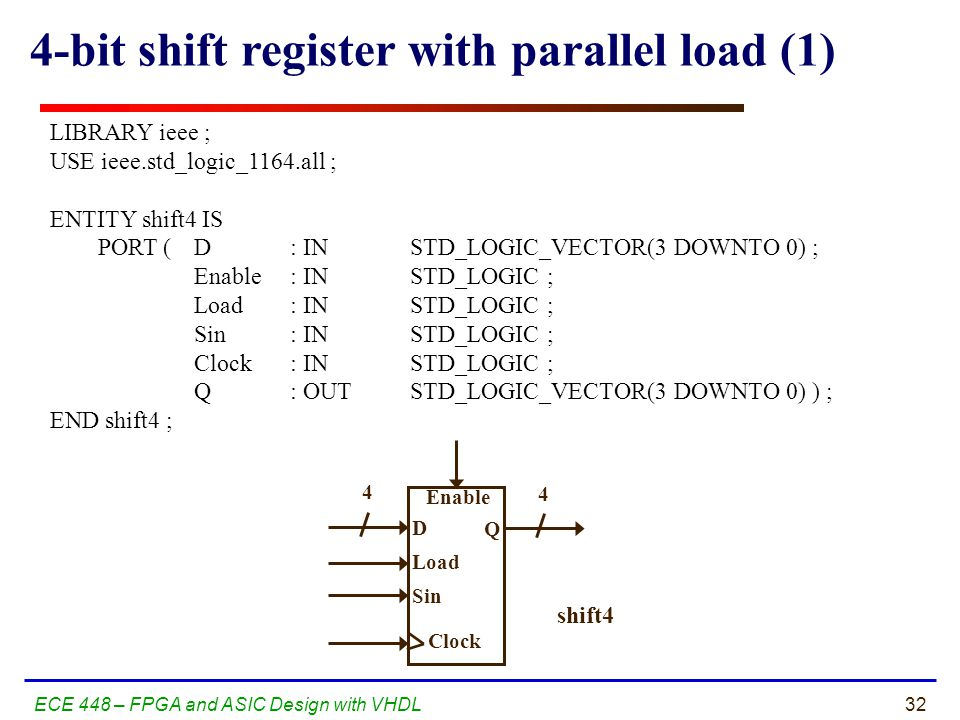 Sequential-Circuit Building Blocks - ppt video online download