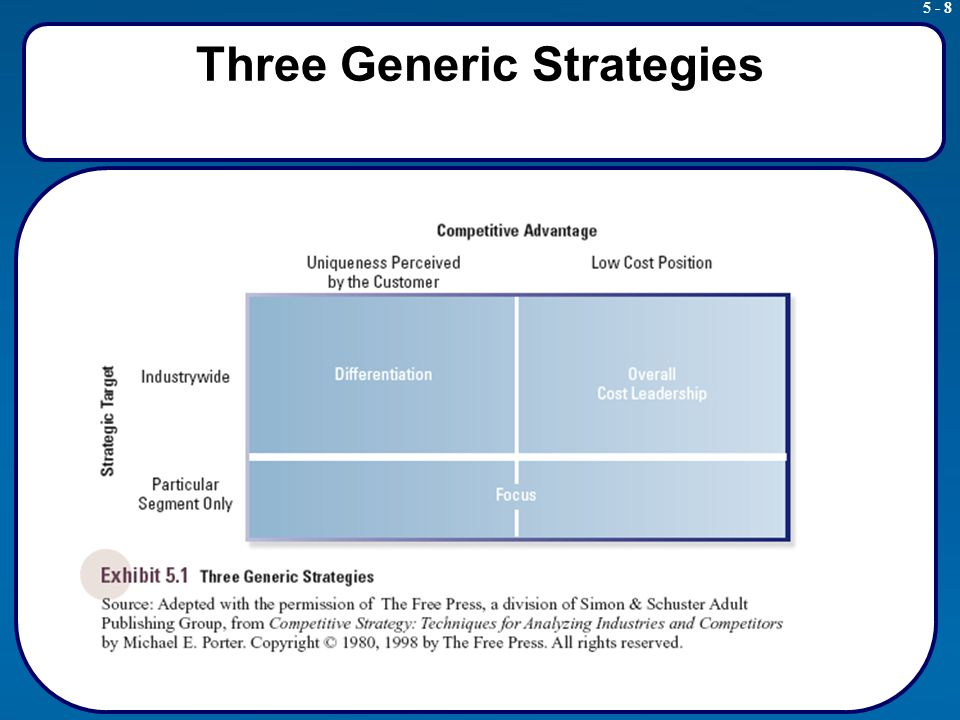 An appropriate generic strategy to position Coursework Writing - porter's three generic strategies