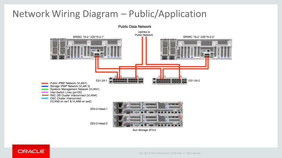 Oracle Switch Wiring Download Wiring Diagram