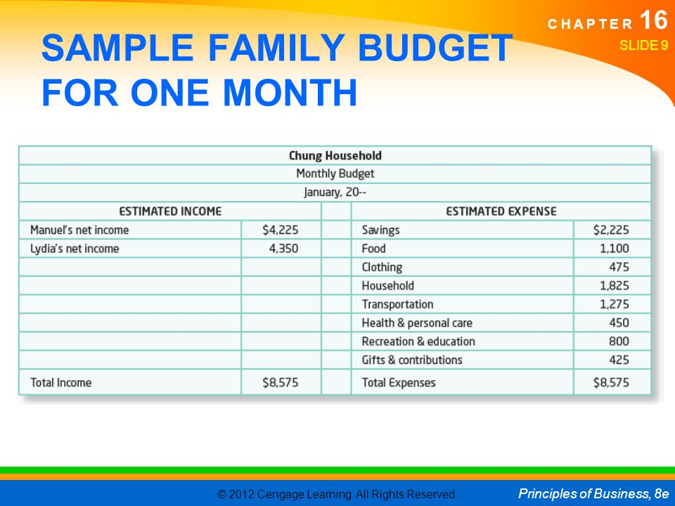16 Money Management and Financial Planning - ppt video online download - monthly budget estimator