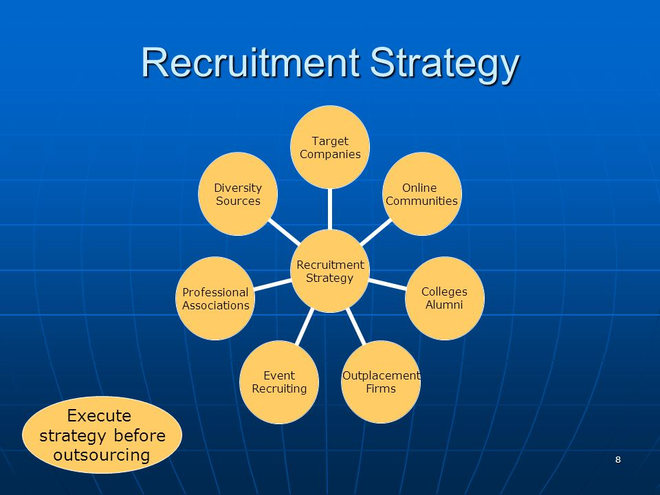 RECRUITMENT - ppt video online download
