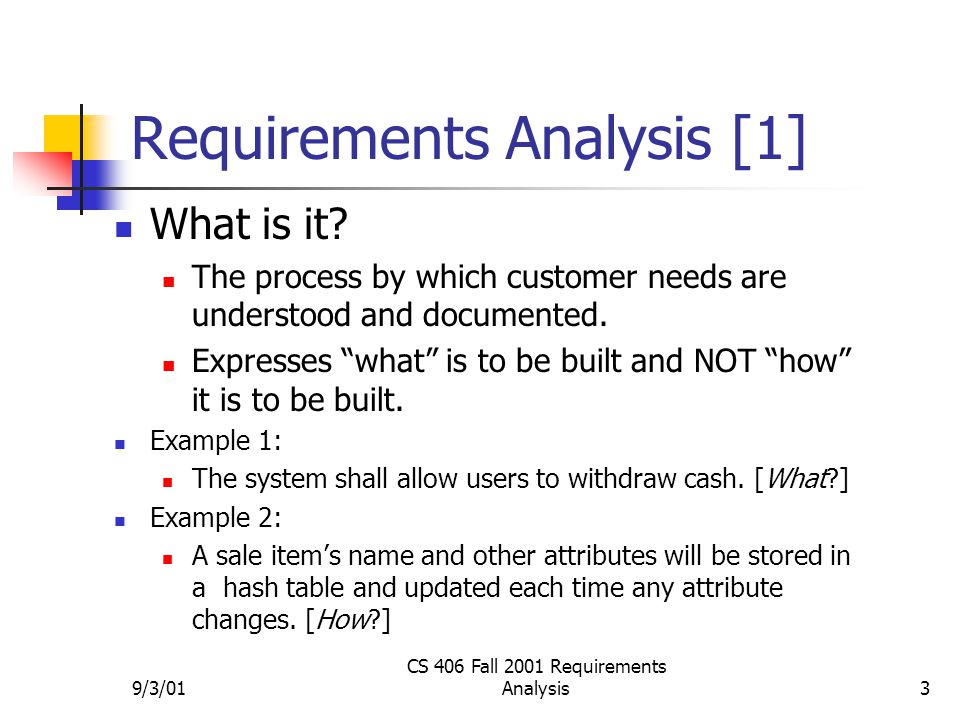 Requirements Analysis and the Unified Process - ppt download - requirement analysis