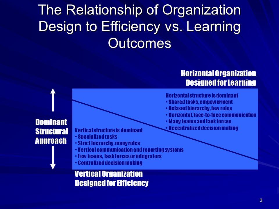 Fundamentals of Organization Structure - ppt download