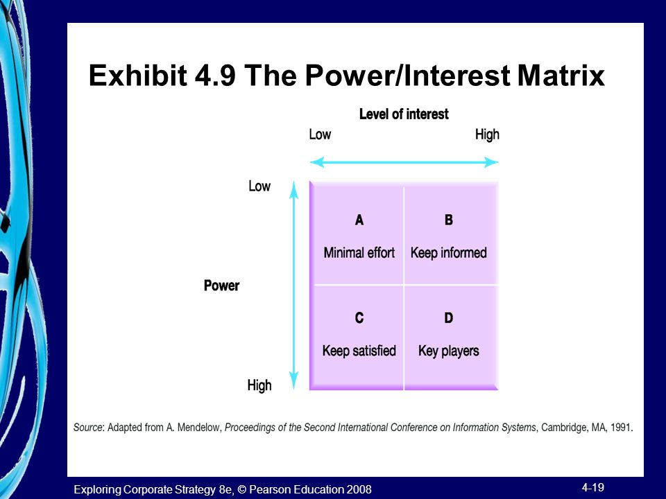 The Strategic Position 4 Strategic Purpose - ppt video online download