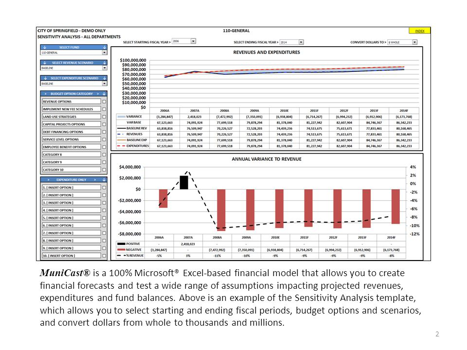 MuniCast® Financial Forecasting Model for Local Governments - ppt
