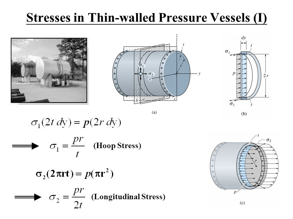 Stresses in Thin-walled Pressure Vessels (I) - ppt video online download