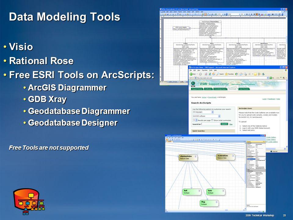 Planning Enterprise Geodatabase Solutions - ppt video online download