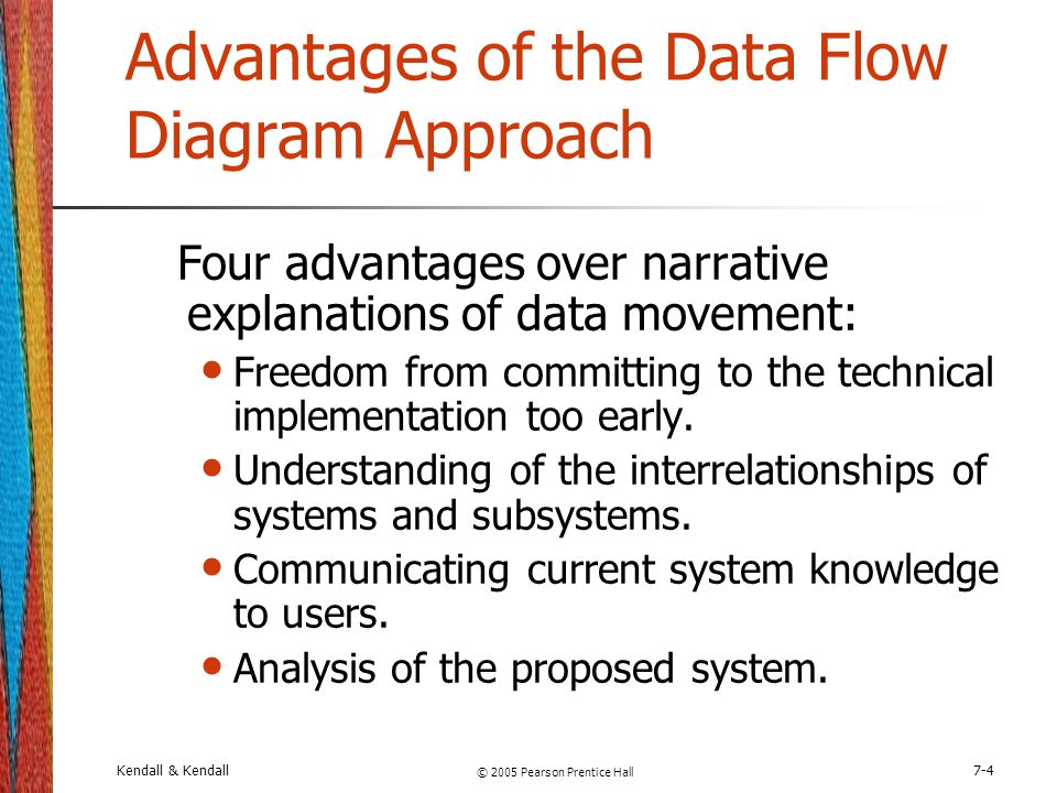 Chapter 7 Using Data Flow Diagrams - ppt video online download