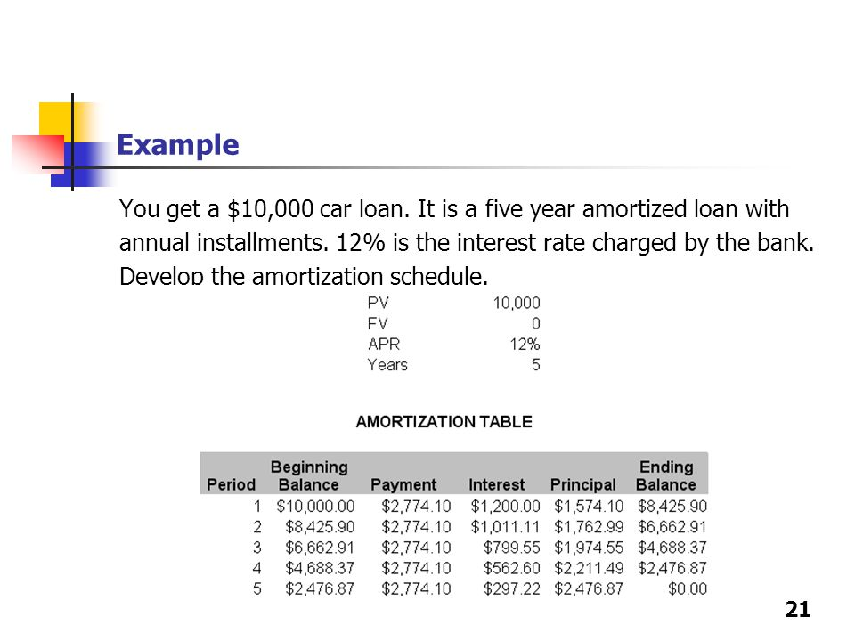 Printable Amortization Schedule Excel u2013 Rightarrow Template