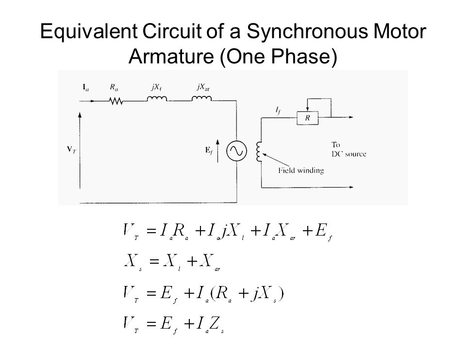Synchronous Motors and Generators - ppt video online download