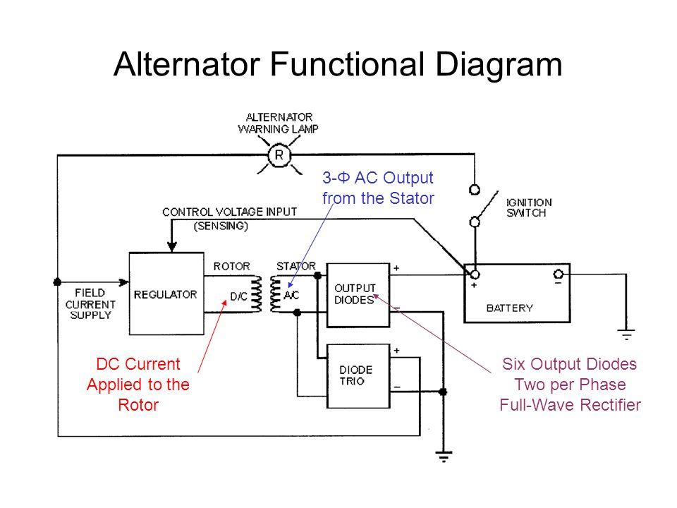 Alternator Schematic Wiring Diagram