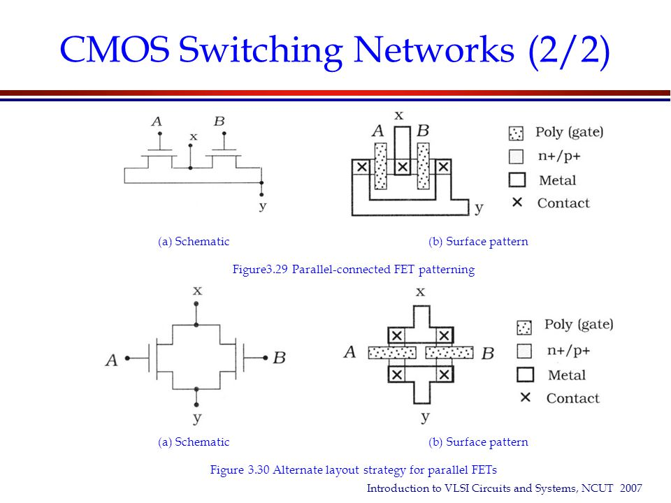 Chapter 03 Physical Structure of CMOS Integrated Circuits - ppt