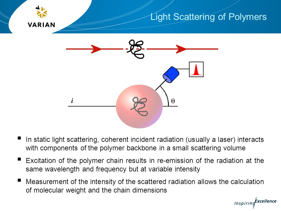 Advanced GPC Part 2 \u2013 GPC and Light Scattering - ppt video online