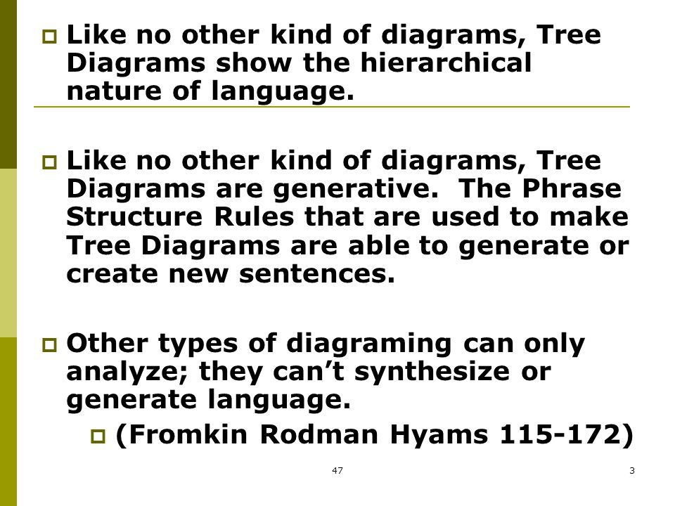 tree diagram in syntax ppt