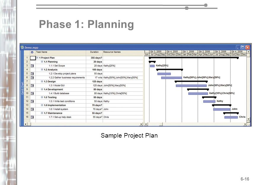 Project plan sample Custom paper Help - Project Plan Sample
