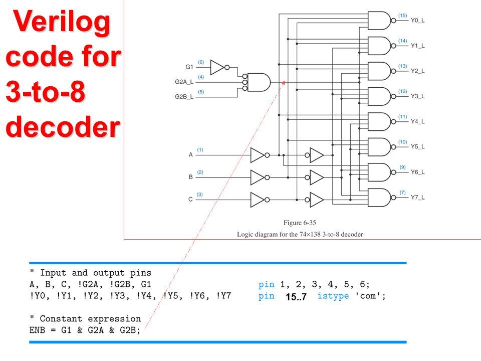Combinational Logic and Verilog - ppt video online download