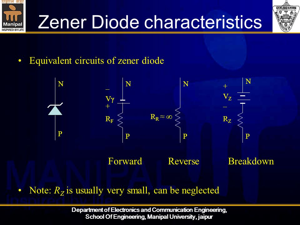 PN JUNCTION DIODE (Characteristics and Applications) - ppt download