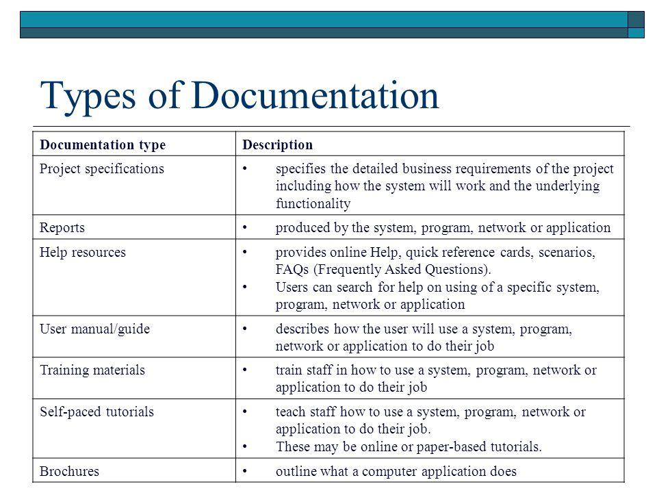 Create User Documentation - ppt video online download