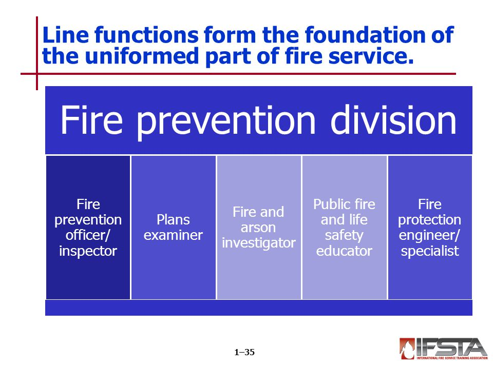 Learning Objective 1 Summarize the history of the fire service - fire service application form