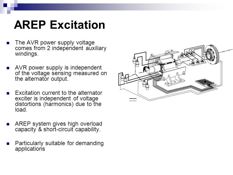 EXCITATION SYSTEM - ppt video online download