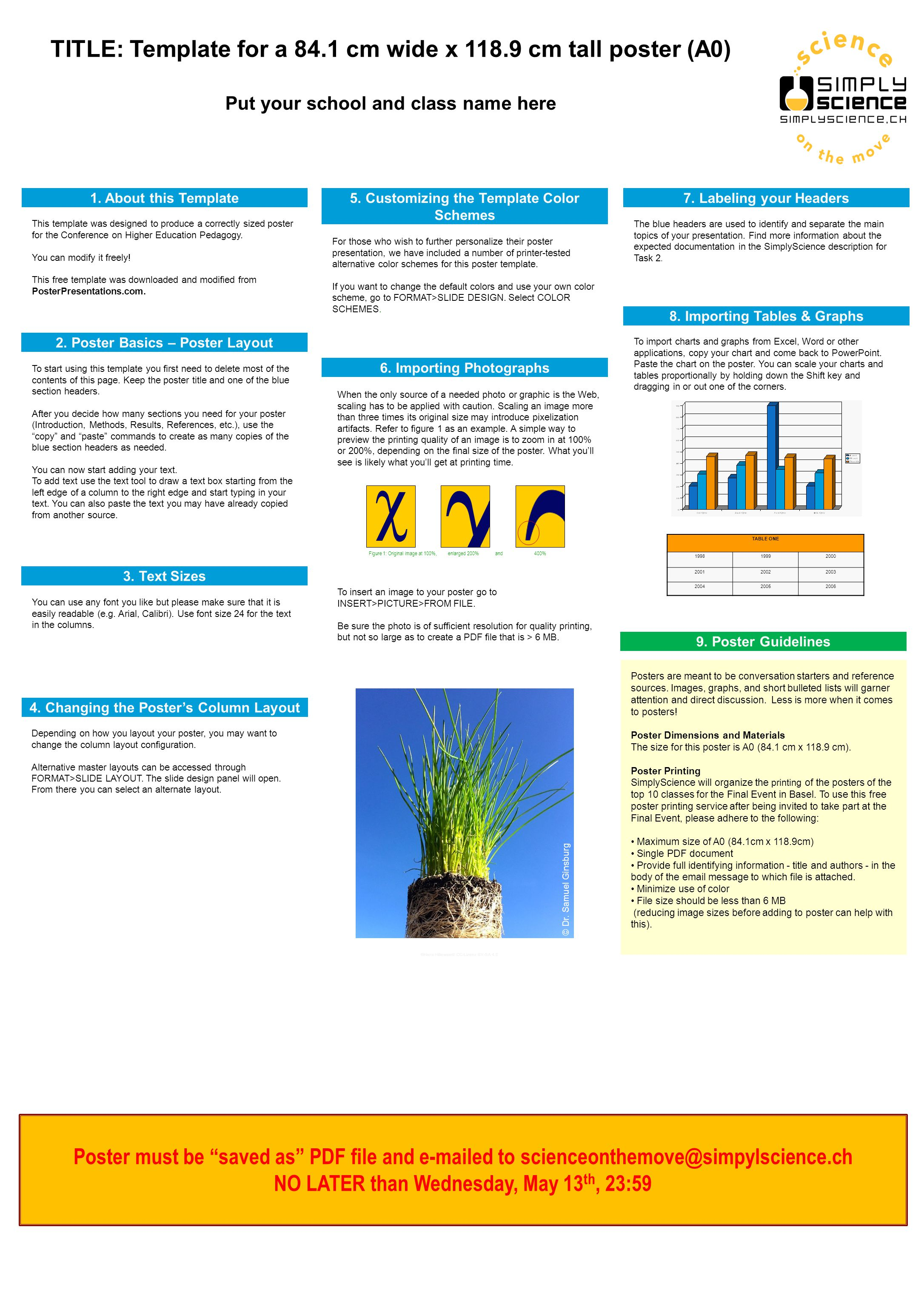 Poster A0 Title Template For A 84 1 Cm Wide X Cm Tall Poster A0 Ppt