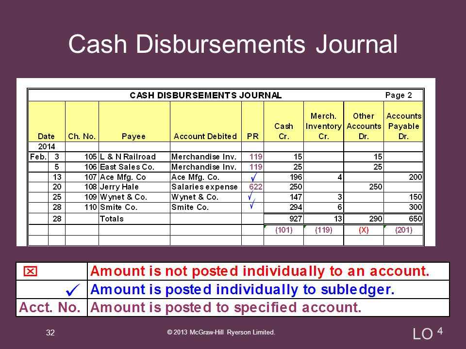 7 Accounting Information Systems CHAPTER - ppt video online download