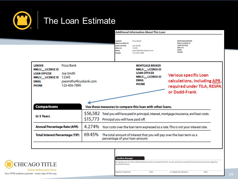 Five Things to Know Five Things You Need to Know Before August ppt - Loan Estimate Form