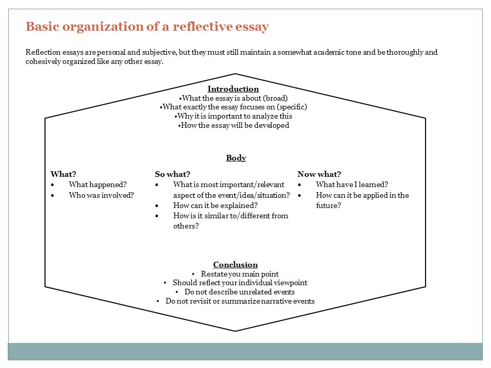 Reflective Writing Assignments - ppt video online download