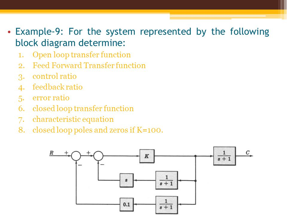 Block Diagram fundamentals  reduction techniques - ppt video online