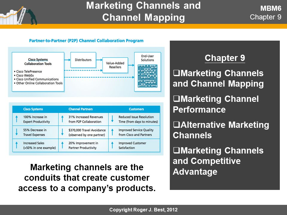 Marketing Channels and Channel Mapping - ppt video online download