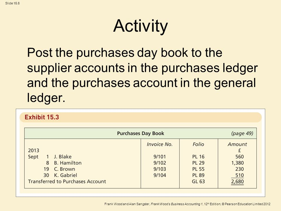 Chapter 15 Purchases day book and purchases ledger - ppt video