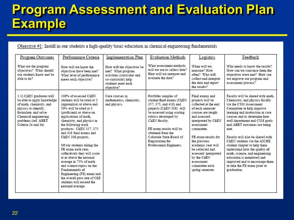 Developing an Effective Assessment Plan - ppt video online download