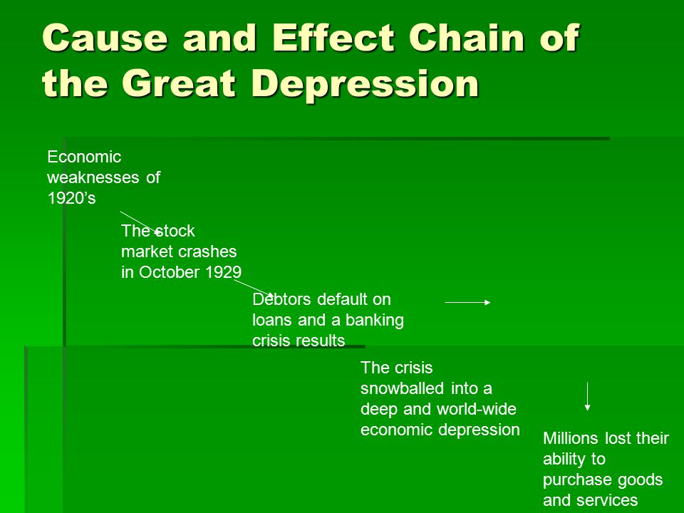 The Great Depression Causes And Effects causes of the great