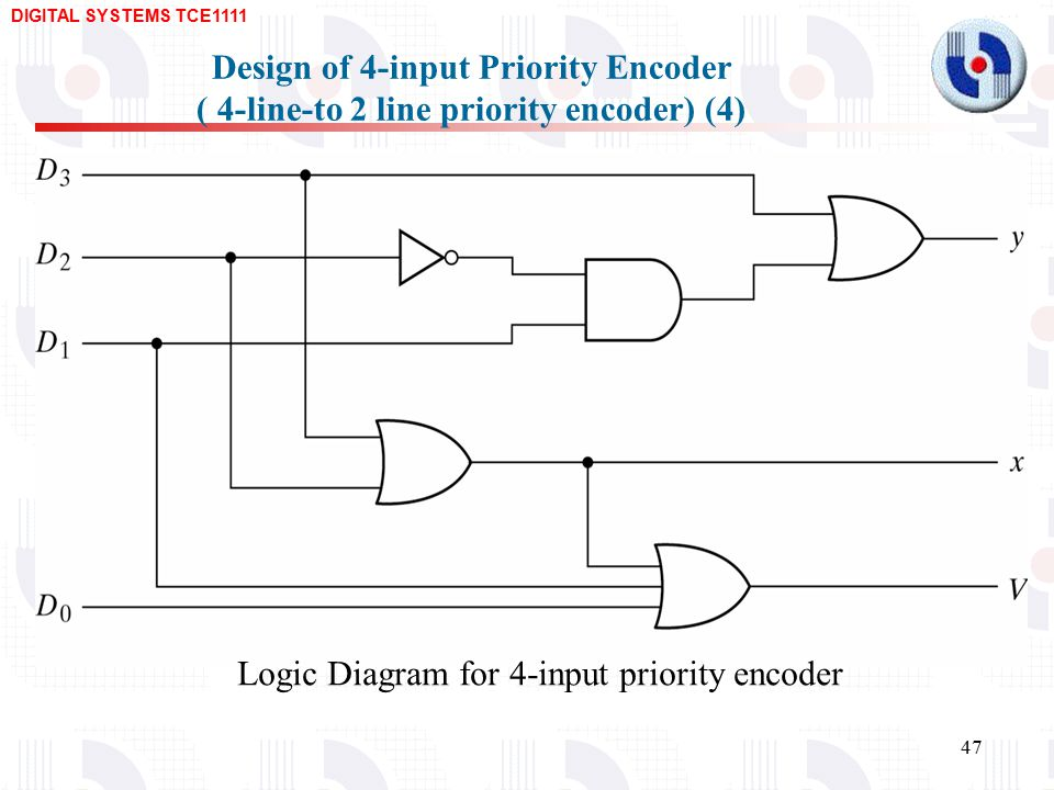OTHER COMBINATIONAL LOGIC CIRCUITS WEEK 7 AND WEEK 8 (LECTURE 2 OF 3