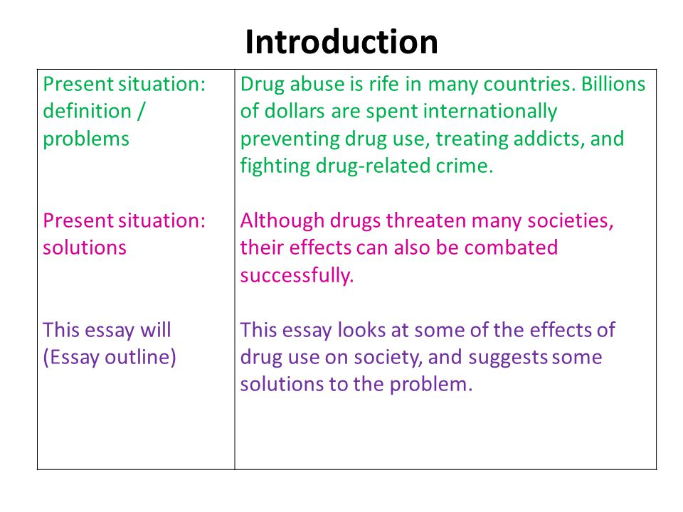 addiction definition essay