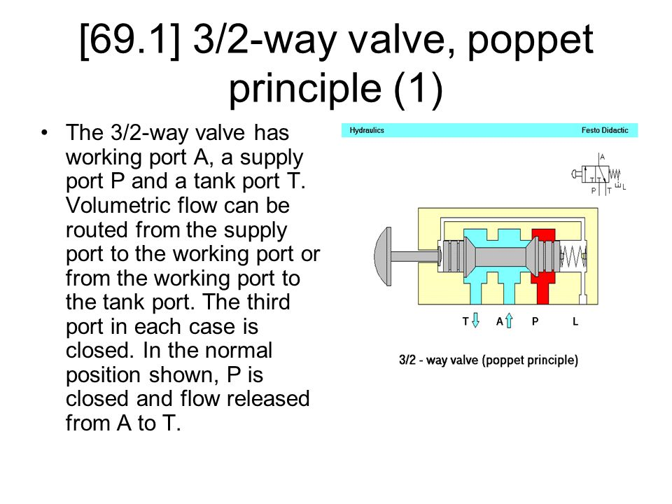 Hydraulics - ppt download