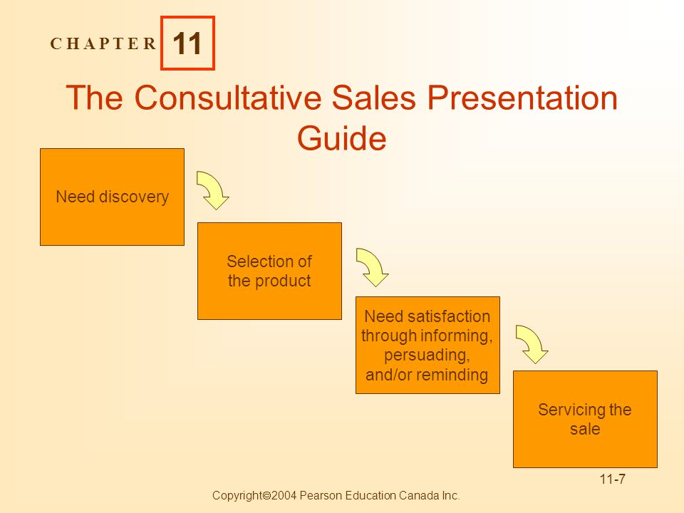 Creating the Consultative Sales Presentation - ppt download