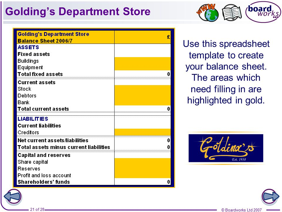 Balance Sheets Unit 3 Business Finance - ppt download