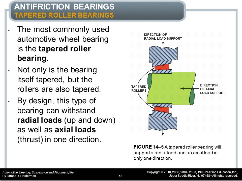 CHAPTER 14 Wheel Bearings and Service - ppt video online download