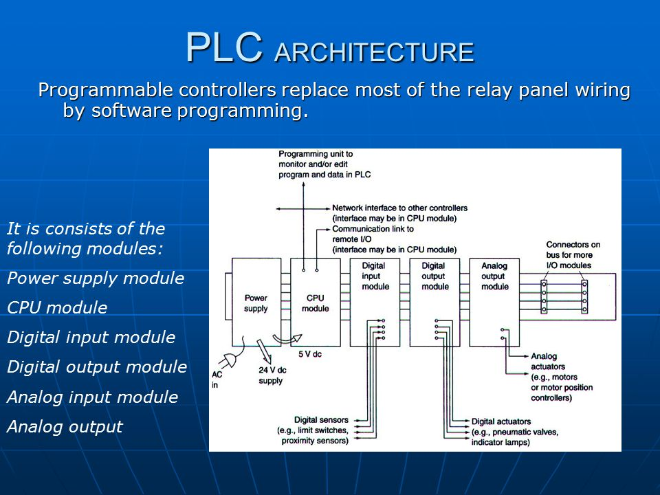 Programmable Logic Controllers (PLC\u0027s) - ppt video online download