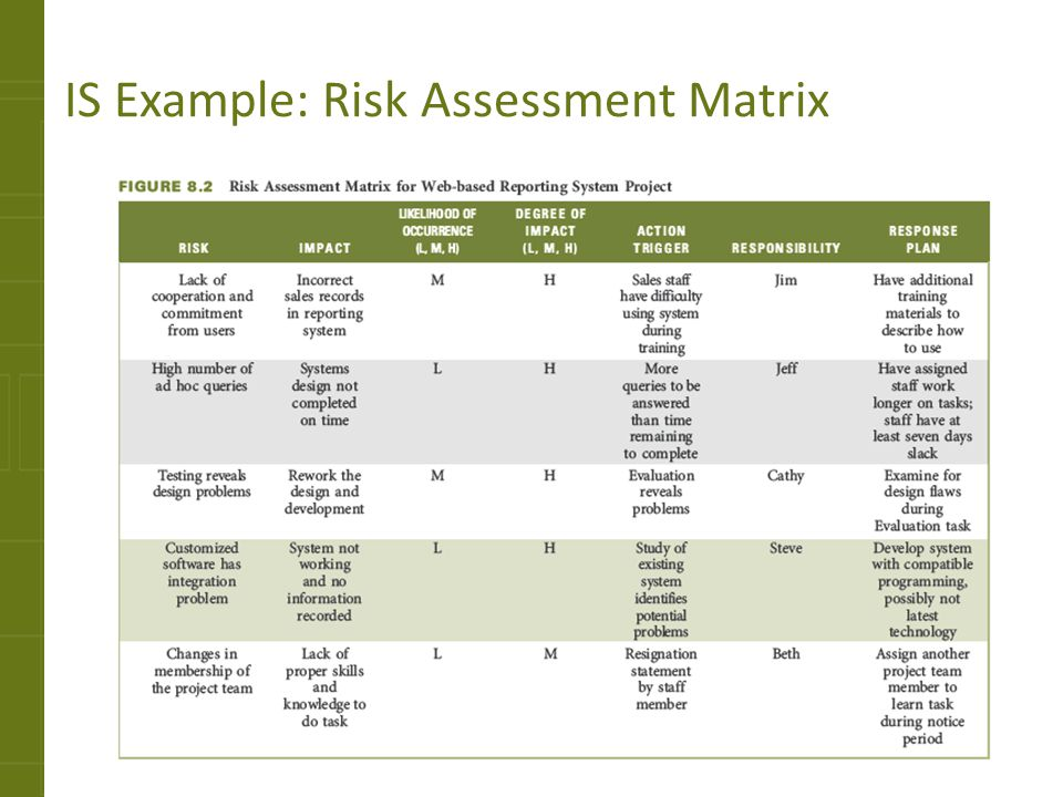 8 Managing Risk Teaching Strategies - ppt video online download