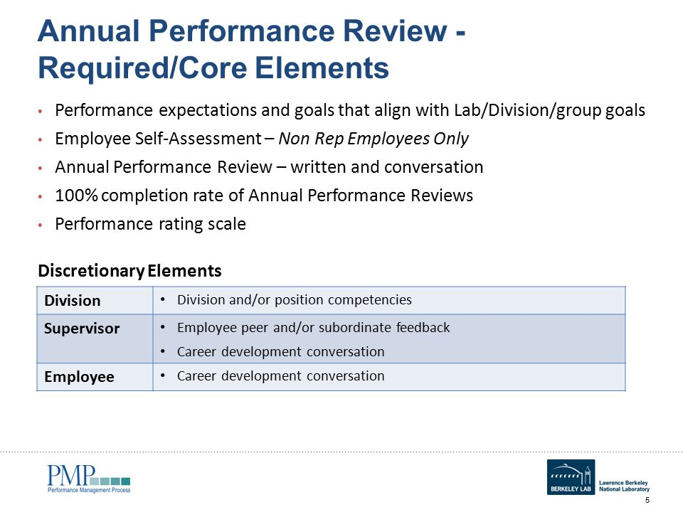 Annual Self Assessment Workshop for Employees - ppt video online - employee annual review