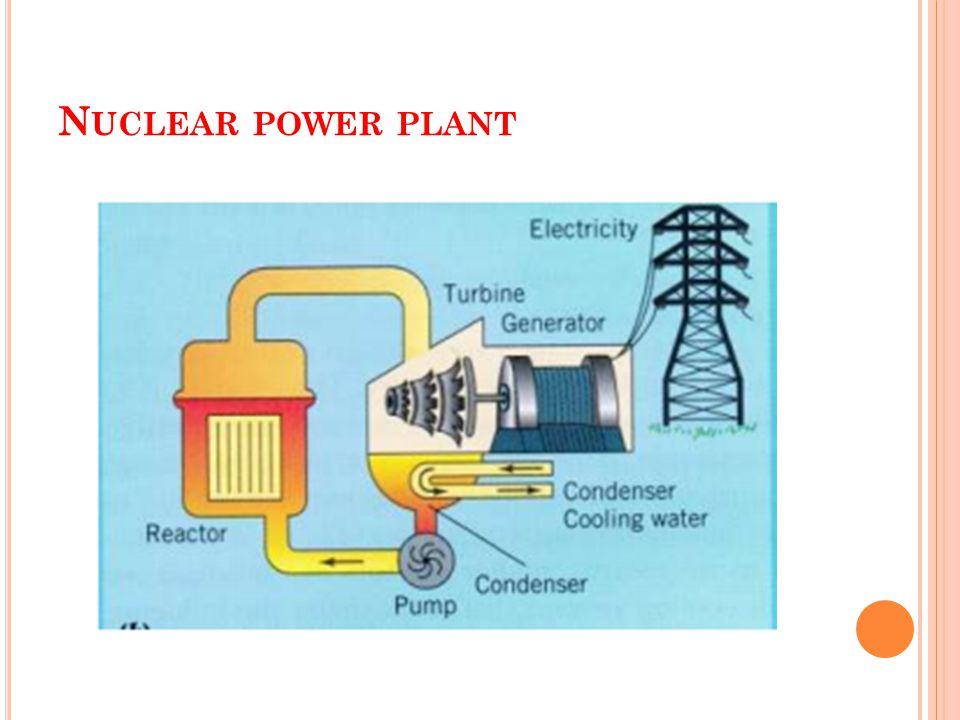 POWER PLANT - ppt video online download