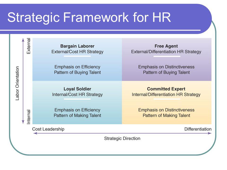Making Human Resource Management Strategic - ppt video online download