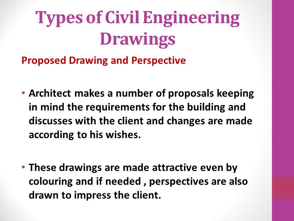 Types Of Engineering Diagram Wiring Schematic Diagram