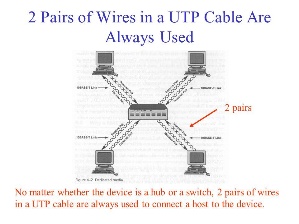 Fast Ethernet Wiring Diagram Wiring Diagram