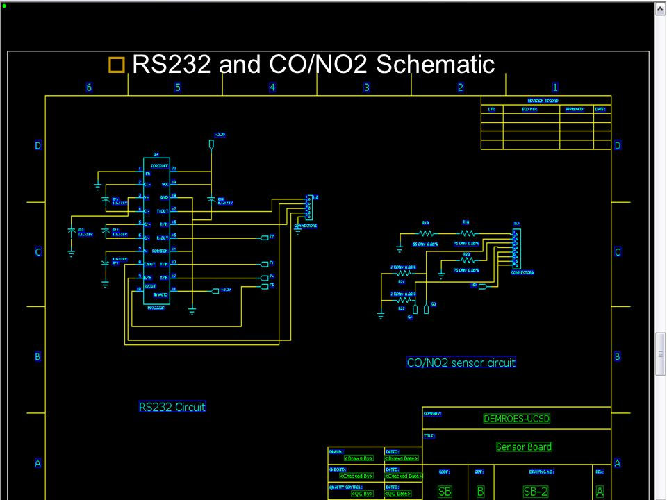 Development of Sensor Board for DPAC - ppt download