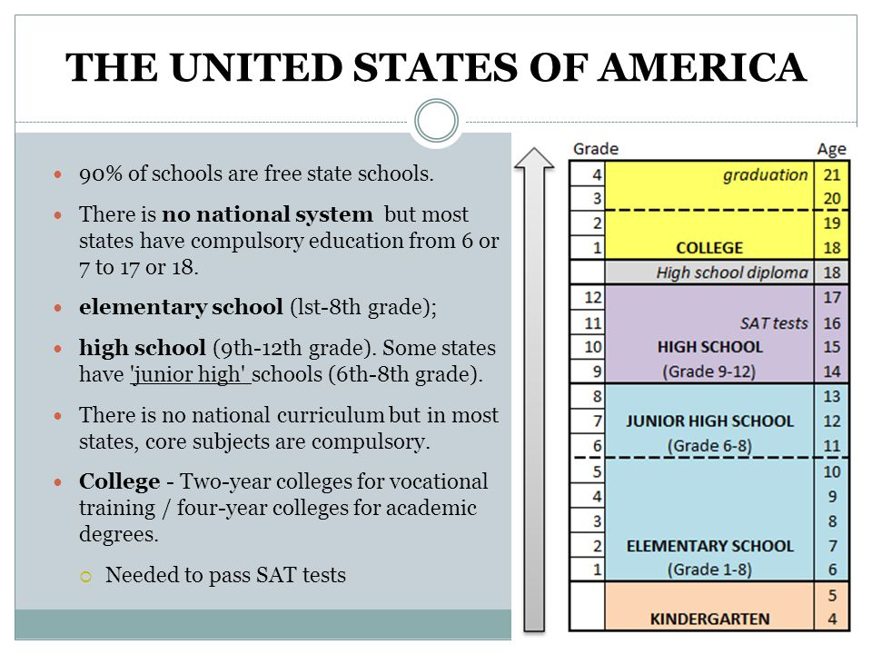 EDUCATION Education systems in the UK, US and in the Czech Republic